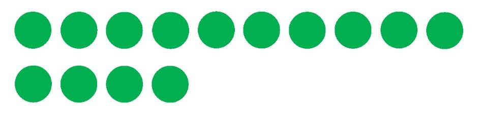 A row of 10 green counters with a row of 4 green counters under it.