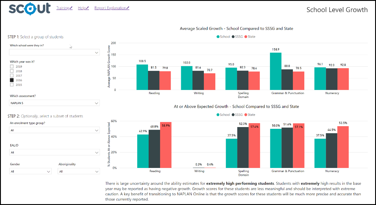 Screenshot of School Level Growth report showing changes in Reading, Writing, Spelling Domain, Grammar and Punctuation, Numeracy..