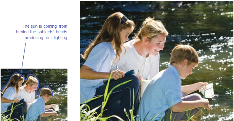 Photo of teacher helping students gather samples at a creek. Note says: The sun is coming from behind the subjects' heads producing rim lighting.
