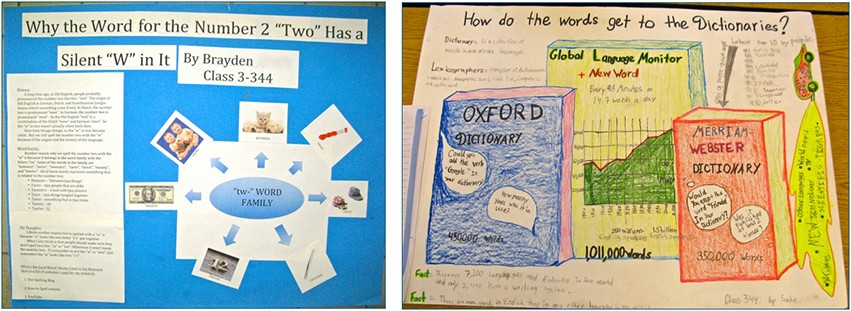 Example of a poster a student has created with the title 'why the word for number 2 'two' has a silent w in it'. The second posters title reads 'How do the words get to the dictionaries?'