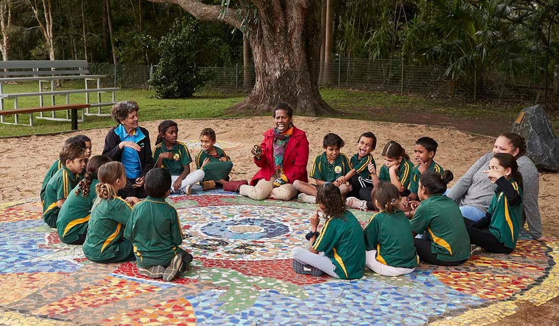 Two teachers and a group of primary students sitting in circle in giant mandala
