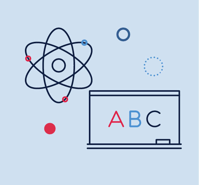 Graphic of an atom and a chalkboard with the letters A, B and C.
