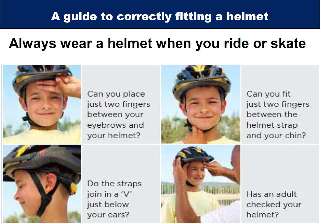 Four photos with text demonstrating the correct method for fitting a helmet.