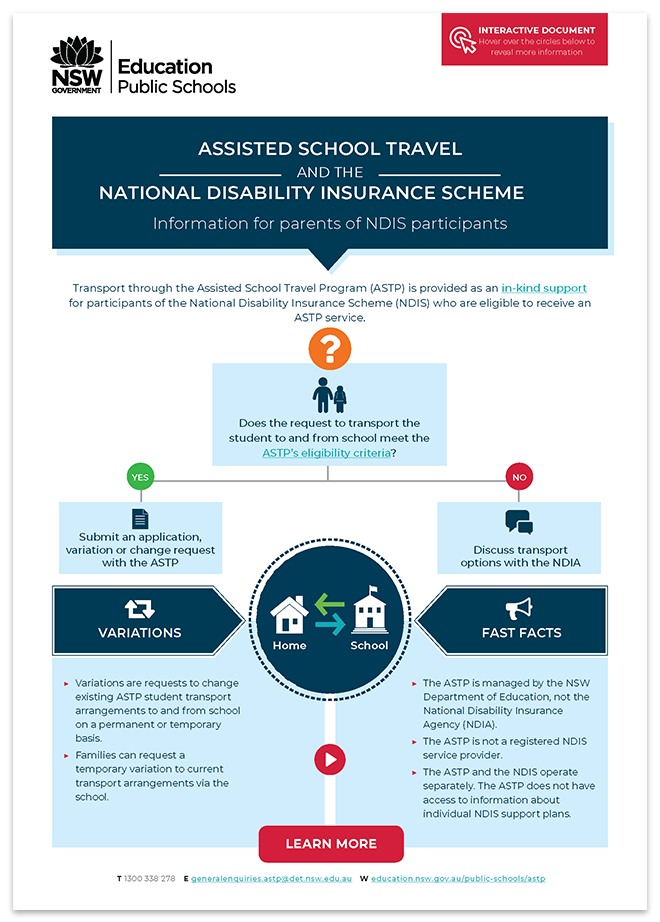Assisted School Travel Program infographic