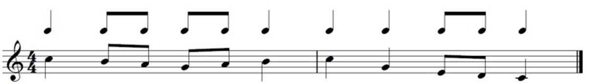 Sample music notation showing rythm and pitch notation