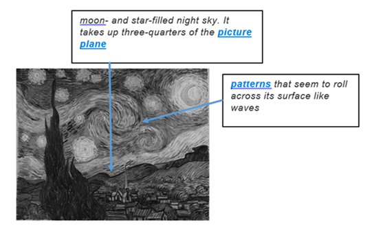 Black and white image of stary night with notes on the imagery in two boxes, the one above the picture reads - moon and star filled night sky it takes up three quarters of the picture plane, the one to the right of the picture reads - patterns that seem to roll across its surface like waves.