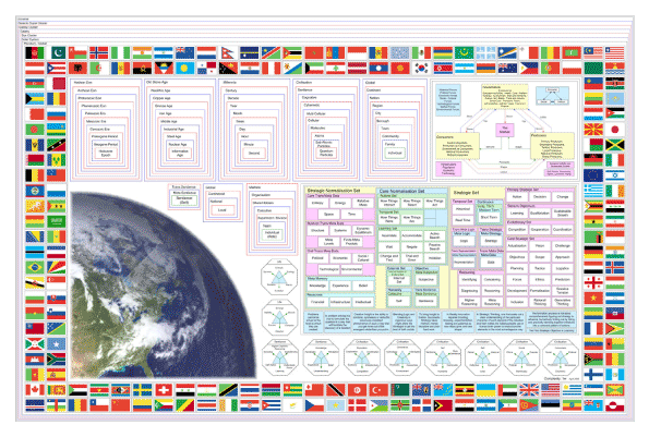 A diagram showing the world, and facts about the world with the world flags around the border.