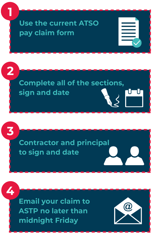 Four steps ATSOs need to follow to be paid. 1. Use the correct form. 2. Complete all of the sections, sign and date. 3. Contractor and Principal to sign and date. 4. Email your claim to ASTP no later than midnight Friday.